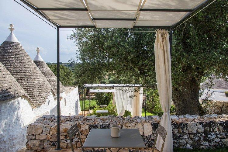 Borgo Canonica Puglia
